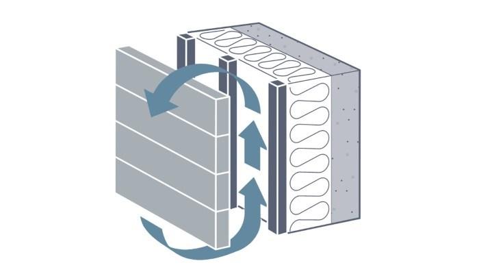 Was ist eine vorgehängte hinterlüftete Fassade?